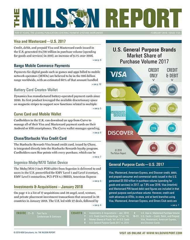 Card and Mobile Payment Industry News | The Nilson Report Newsletter ...