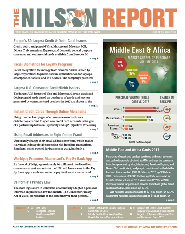 Card and mobile payment industry news the nilson report newsletter card and mobile payment industry news the nilson report newsletter archive reheart Images